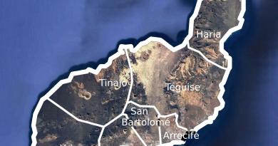 Les municipalités de Lanzarote